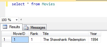 Movie resultset query