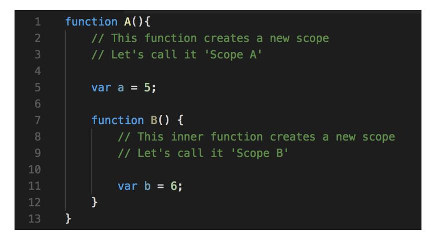 Function Scope in JavaScript - JavaScript for C# developers